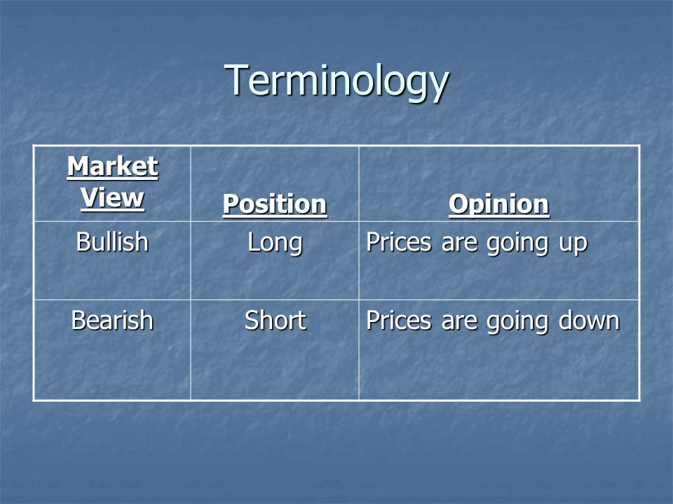 Terminology Market View PositionOpinion BullishLong Prices are going up BearishShort Prices are going down