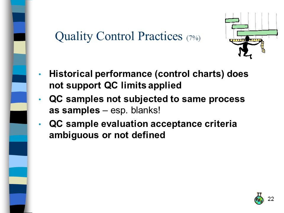 22 Quality Control Practices (7%) Historical performance (control charts) does not support QC limits applied QC samples not subjected to same process as samples – esp.