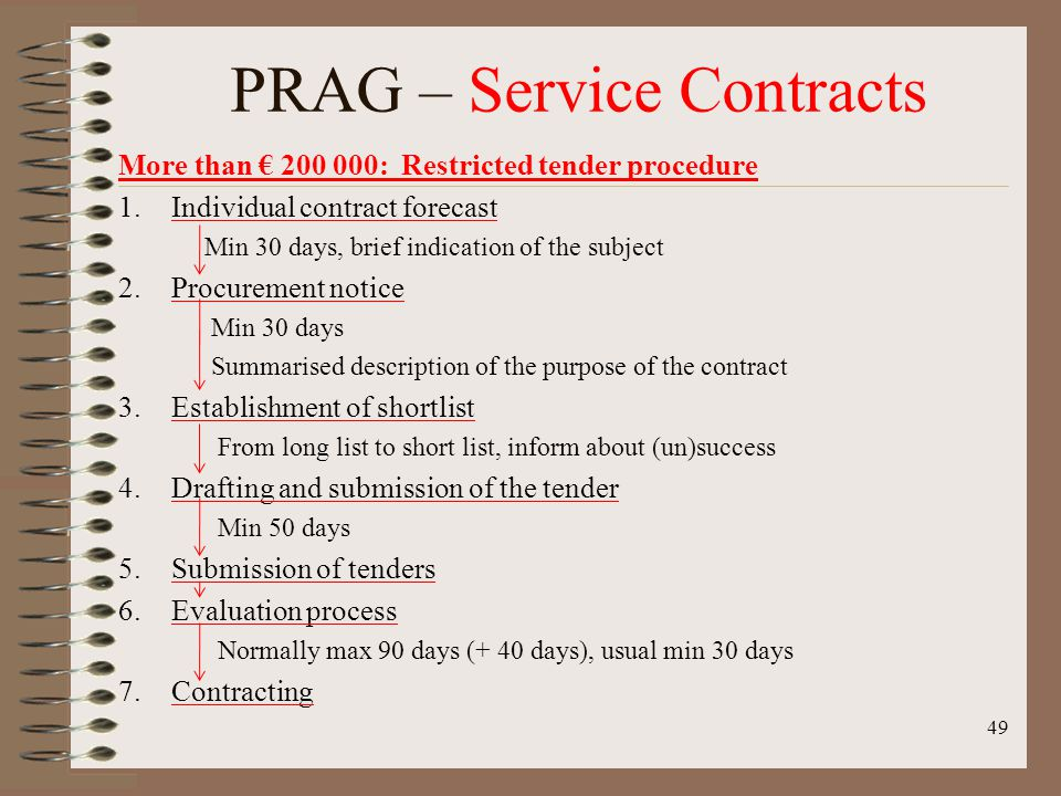 More than 200 000: Restricted tender procedure 1.Individual contract forecast Min 30 days, brief indication of the subject 2.Procurement notice Min 30 days Summarised description of the purpose of the contract 3.Establishment of shortlist From long list to short list, inform about (un)success 4.Drafting and submission of the tender Min 50 days 5.Submission of tenders 6.Evaluation process Normally max 90 days (+ 40 days), usual min 30 days 7.Contracting 49 PRAG – Service Contracts