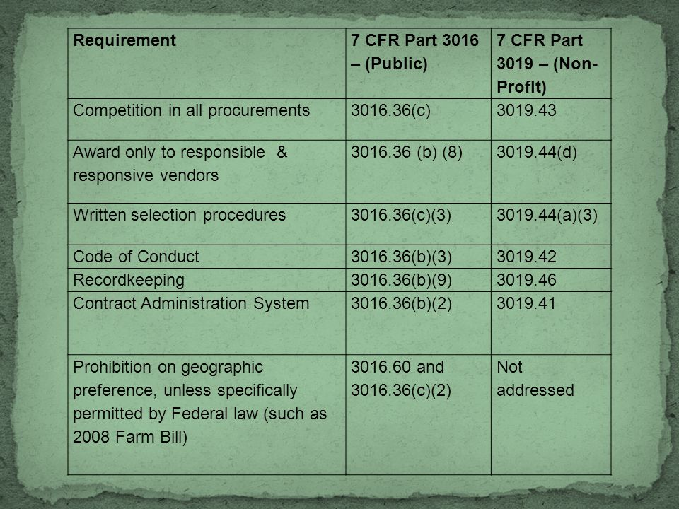Requirement 7 CFR Part 3016 – (Public) 7 CFR Part 3019 – (Non- Profit) Competition in all procurements (c) Award only to responsible & responsive vendors (b) (8) (d) Written selection procedures (c)(3) (a)(3) Code of Conduct (b)(3) Recordkeeping (b)(9) Contract Administration System (b)(2) Prohibition on geographic preference, unless specifically permitted by Federal law (such as 2008 Farm Bill) and (c)(2) Not addressed