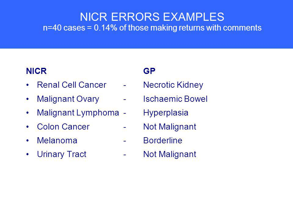 NICR ERRORS EXAMPLES n=40 cases = 0.14% of those making returns with comments NICR GP Renal Cell Cancer -Necrotic Kidney Malignant Ovary -Ischaemic Bowel Malignant Lymphoma -Hyperplasia Colon Cancer -Not Malignant Melanoma -Borderline Urinary Tract -Not Malignant
