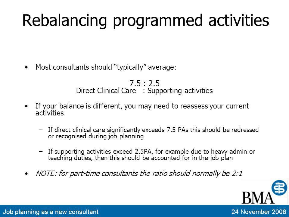 Job planning as a new consultant24 November 2006 Rebalancing programmed activities Most consultants should typically average: 7.5 : 2.5 Direct Clinical Care : Supporting activities If your balance is different, you may need to reassess your current activities –If direct clinical care significantly exceeds 7.5 PAs this should be redressed or recognised during job planning –If supporting activities exceed 2.5PA, for example due to heavy admin or teaching duties, then this should be accounted for in the job plan NOTE: for part-time consultants the ratio should normally be 2:1