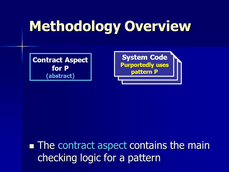 Methodology Overview System Code Purportedly uses pattern P Contract Aspect for P (abstract) The contract aspect contains the main checking logic for a pattern The contract aspect contains the main checking logic for a pattern