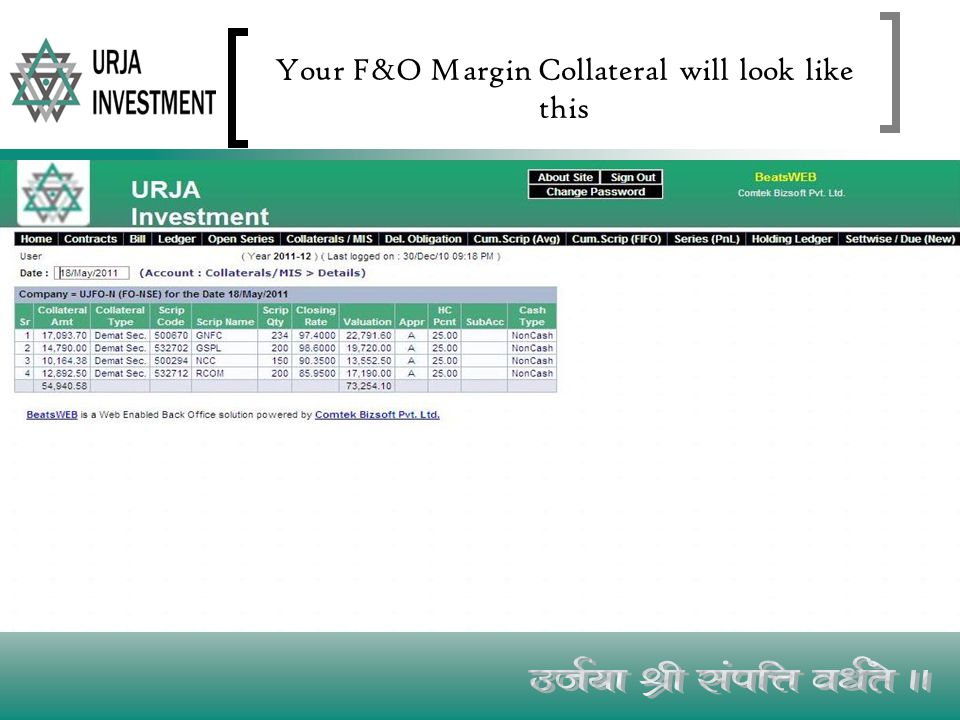 Your F&O Margin Collateral will look like this