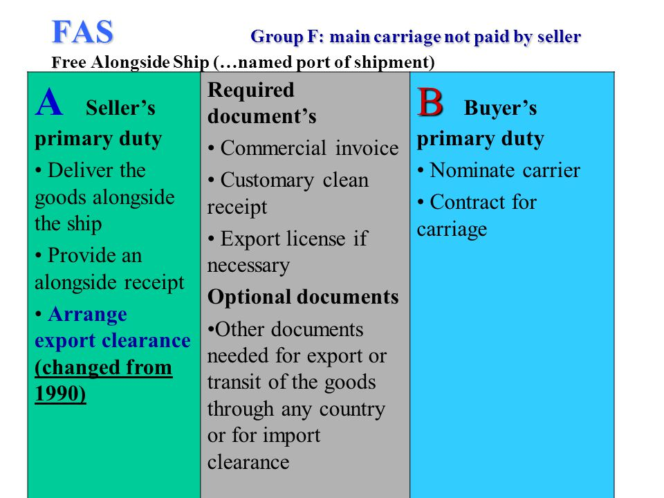 FAS Group F: main carriage not paid by seller F FAS Group F: main carriage not paid by seller F ree Alongside Ship (…named port of shipment) A Sellers primary duty Deliver the goods alongside the ship Provide an alongside receipt Arrange export clearance (changed from 1990) Required documents Commercial invoice Customary clean receipt Export license if necessary Optional documents Other documents needed for export or transit of the goods through any country or for import clearance B B Buyers primary duty Nominate carrier Contract for carriage