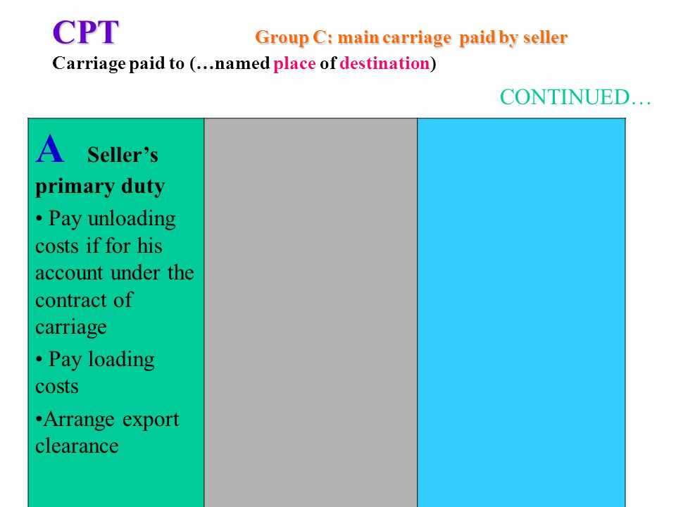 CPT Group C: main carriage paid by seller CPT Group C: main carriage paid by seller Carriage paid to (…named place of destination) A Sellers primary duty Pay unloading costs if for his account under the contract of carriage Pay loading costs Arrange export clearance CONTINUED…
