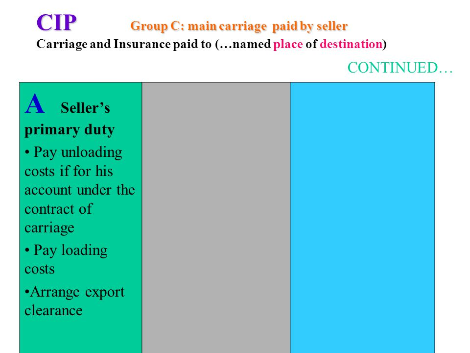 CIP Group C: main carriage paid by seller CIP Group C: main carriage paid by seller Carriage and Insurance paid to (…named place of destination) A Sellers primary duty Pay unloading costs if for his account under the contract of carriage Pay loading costs Arrange export clearance CONTINUED…