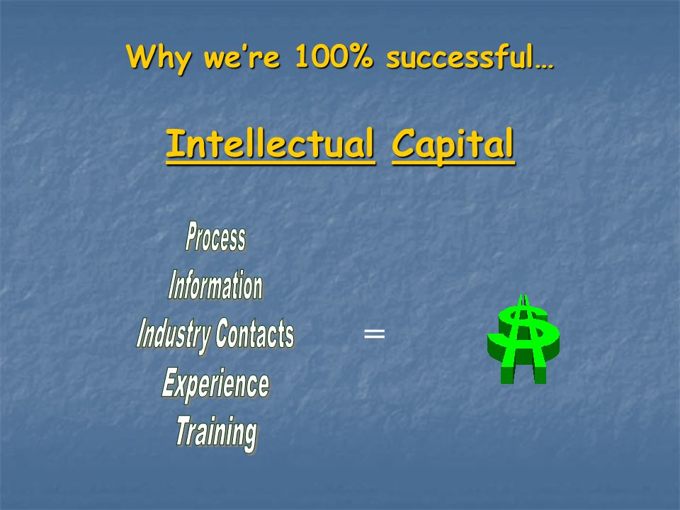 Why were 100% successful… Intellectual Capital =