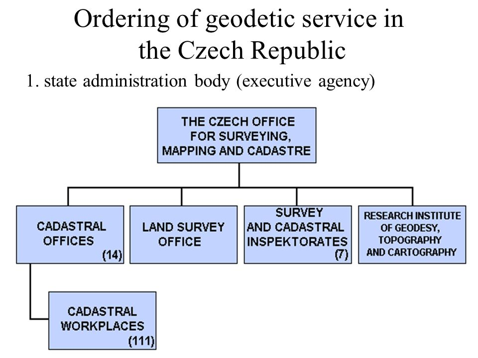 17 Ordering of geodetic service in the Czech Republic 1.