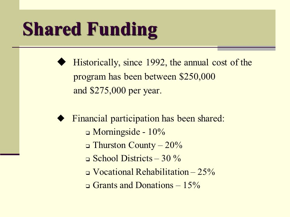Shared Funding Historically, since 1992, the annual cost of the program has been between $250,000 and $275,000 per year.
