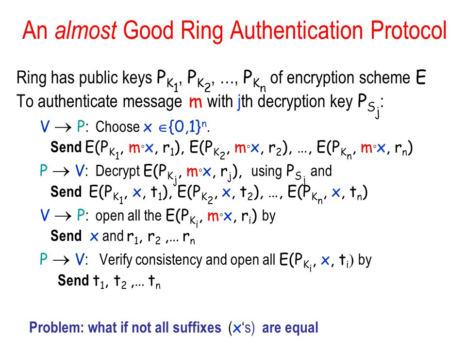 An almost Good Ring Authentication Protocol Ring has public keys P K 1, P K 2, …, P K n of encryption scheme E To authenticate message m with jth decryption key P S j : V P : Choose x {0,1} n.