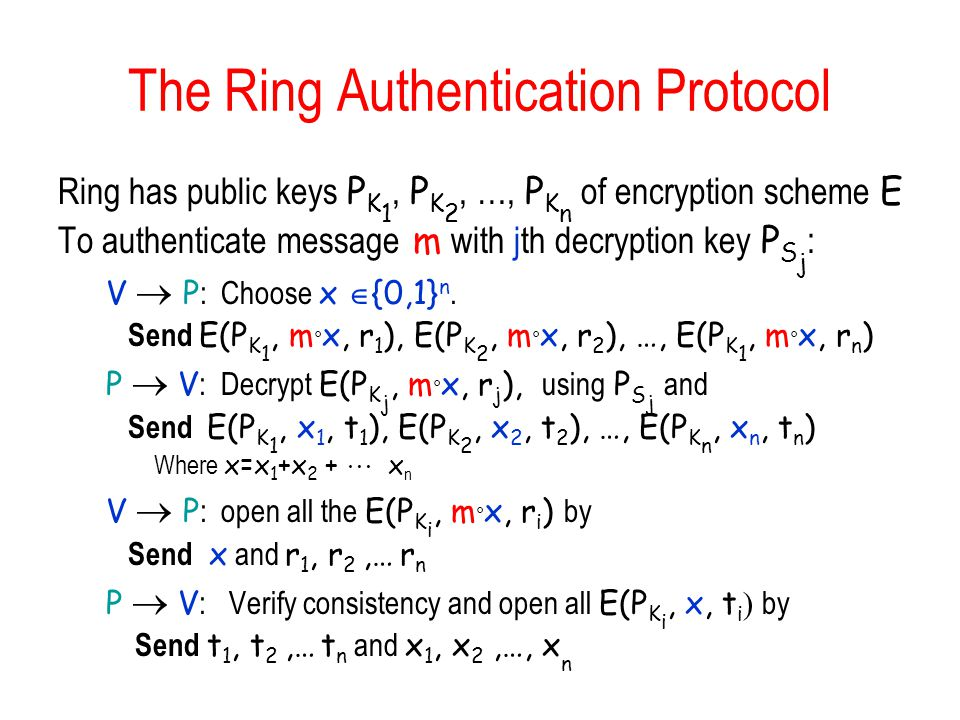The Ring Authentication Protocol Ring has public keys P K 1, P K 2, …, P K n of encryption scheme E To authenticate message m with jth decryption key P S j : V P : Choose x {0,1} n.