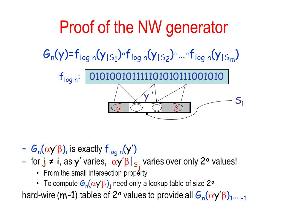 Proof of the NW generator –G n ( y ) i is exactly f log n (y) –for j i, as y varies, y | S j varies over only 2 a values.