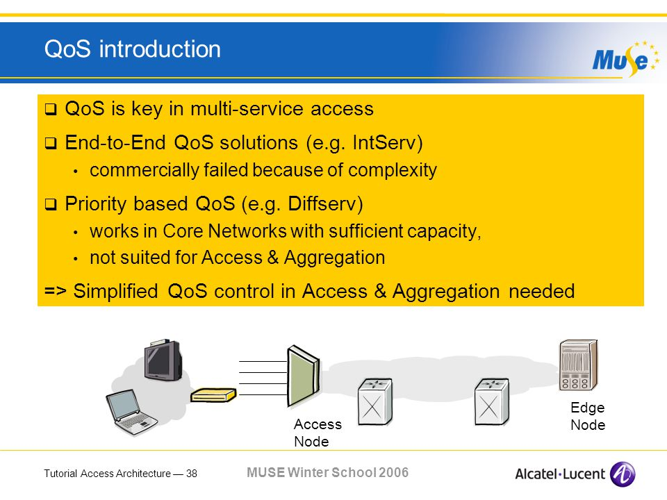 Tutorial Access Architecture 38 MUSE Winter School 2006 QoS introduction QoS is key in multi-service access End-to-End QoS solutions (e.g.