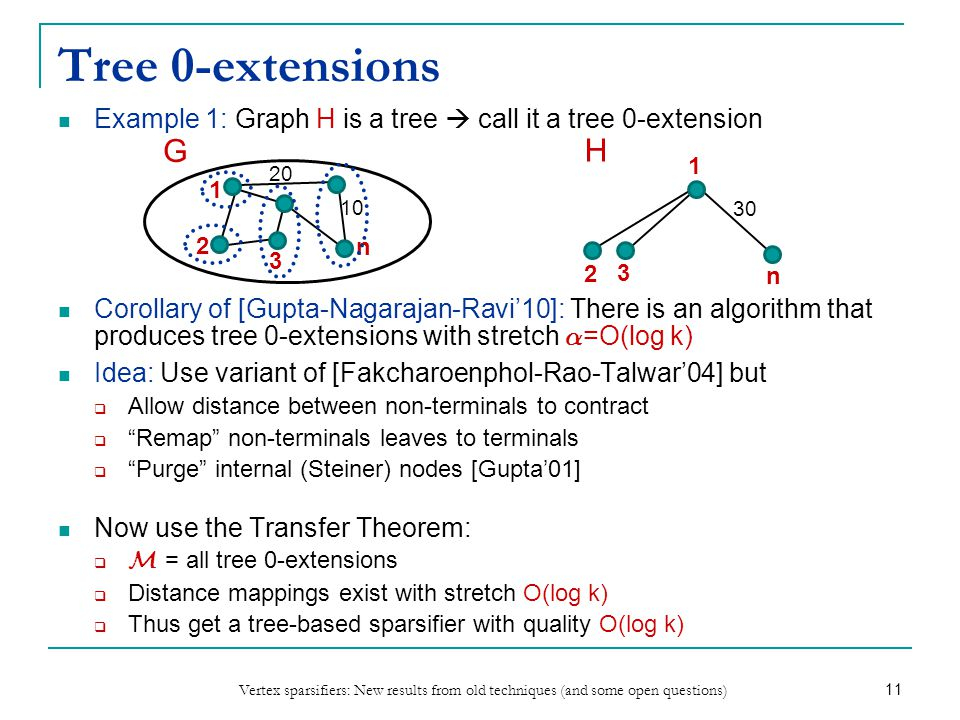 Vertex sparsifiers: New results from old techniques (and some open questions) 11 Tree 0-extensions Example 1: Graph H is a tree call it a tree 0-extension Corollary of [Gupta-Nagarajan-Ravi10]: There is an algorithm that produces tree 0-extensions with stretch ® =O(log k) Idea: Use variant of [Fakcharoenphol-Rao-Talwar04] but Allow distance between non-terminals to contract Remap non-terminals leaves to terminals Purge internal (Steiner) nodes [Gupta01] Now use the Transfer Theorem: M = all tree 0-extensions Distance mappings exist with stretch O(log k) Thus get a tree-based sparsifier with quality O(log k) G 1 n 2 3 2 3 n 1 H 30 10 20