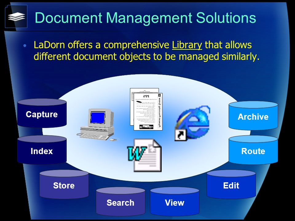 Document Management Solutions LaDorn offers a comprehensive Library that allows different document objects to be managed similarly.