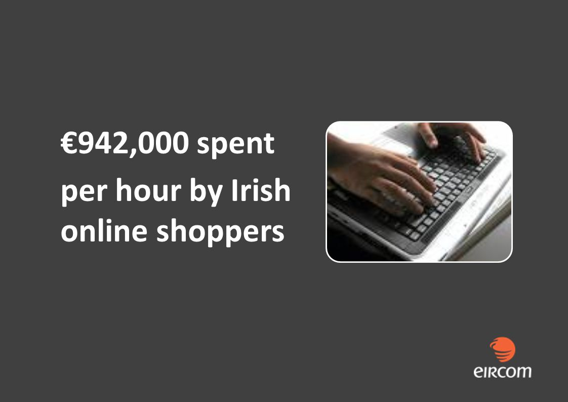 942,000 spent per hour by Irish online shoppers