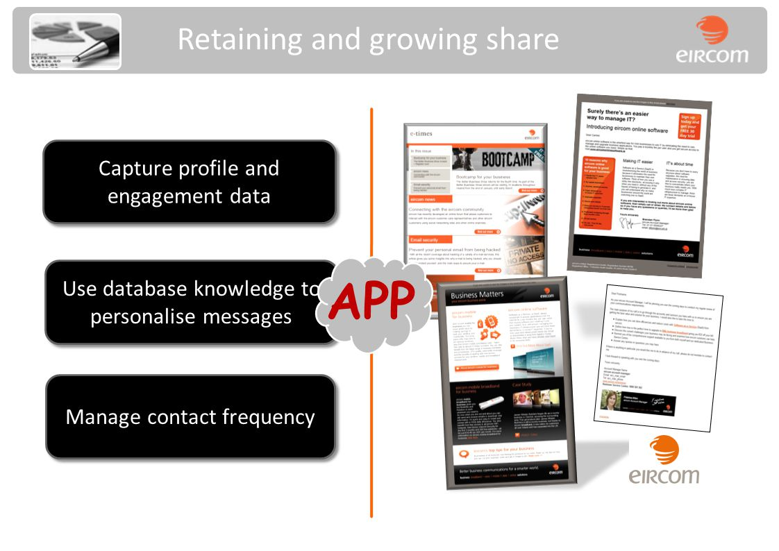Manage contact frequency Use database knowledge to personalise messages Capture profile and engagement data Retaining and growing share APP
