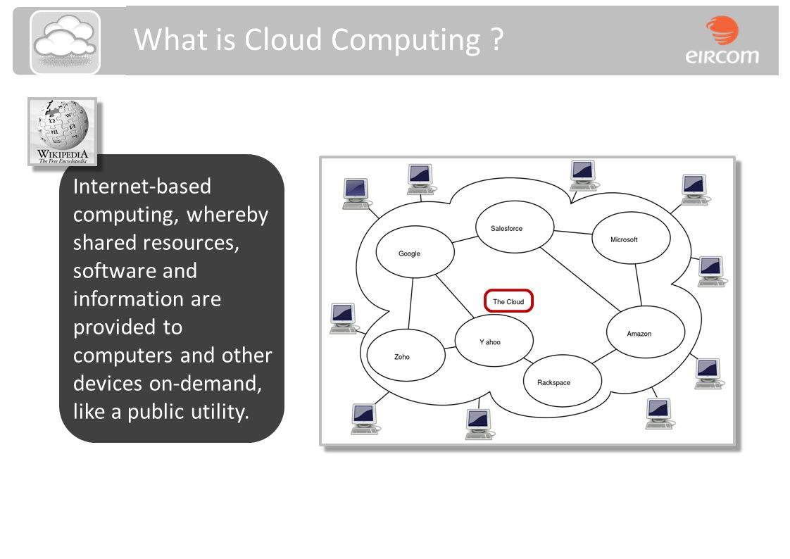 What is Cloud Computing .