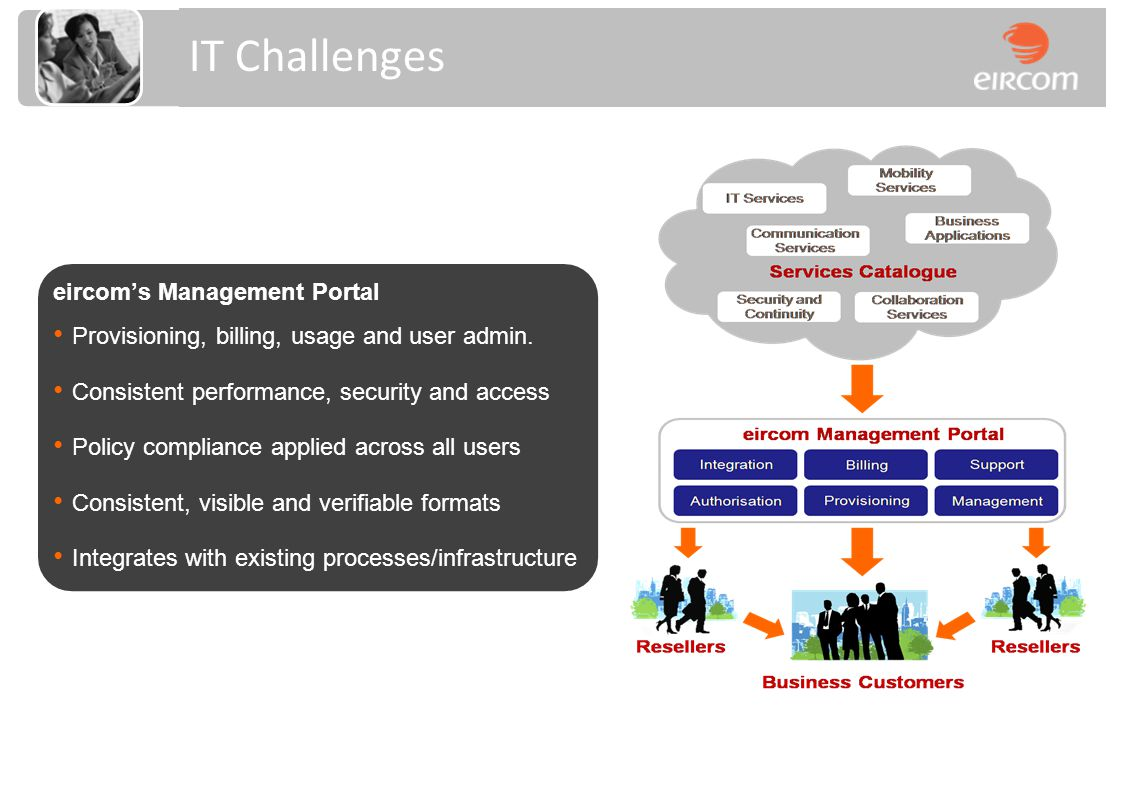 IT Challenges eircoms Management Portal Provisioning, billing, usage and user admin.