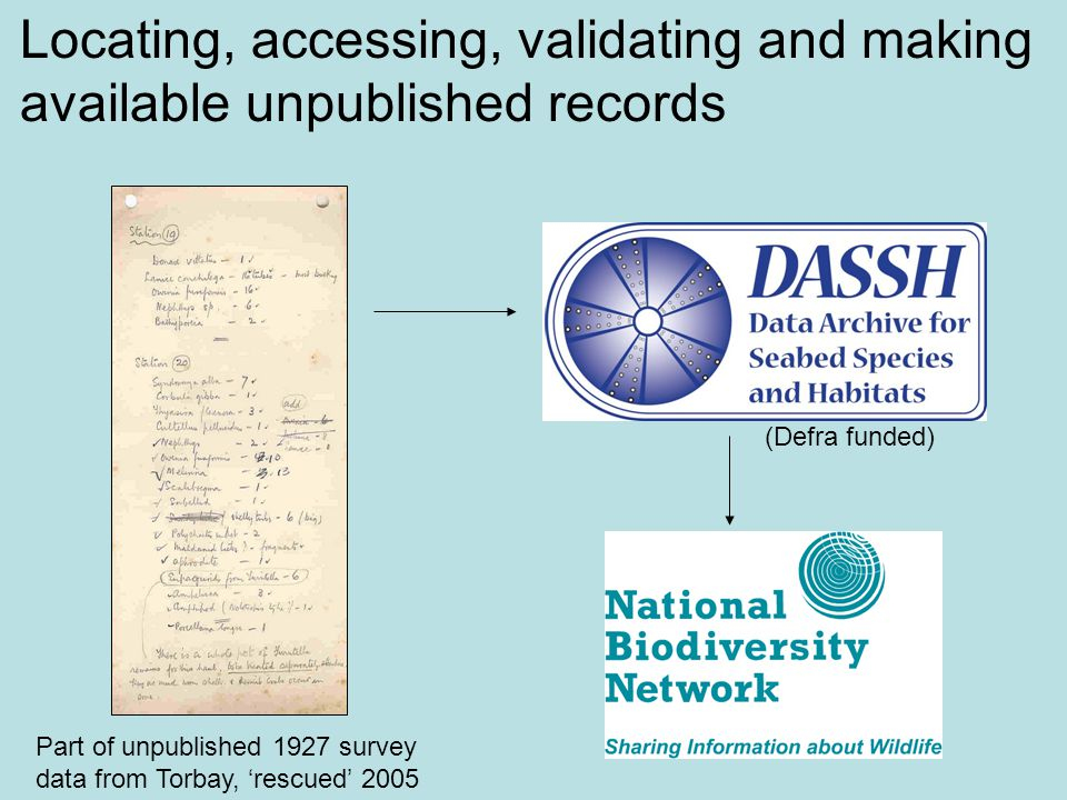 Locating, accessing, validating and making available unpublished records Part of unpublished 1927 survey data from Torbay, rescued 2005 (Defra funded)
