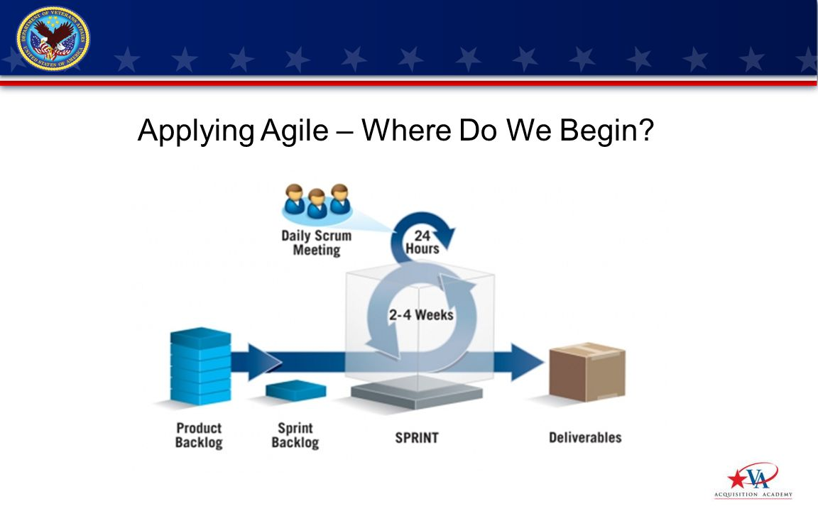 Applying Agile – Where Do We Begin