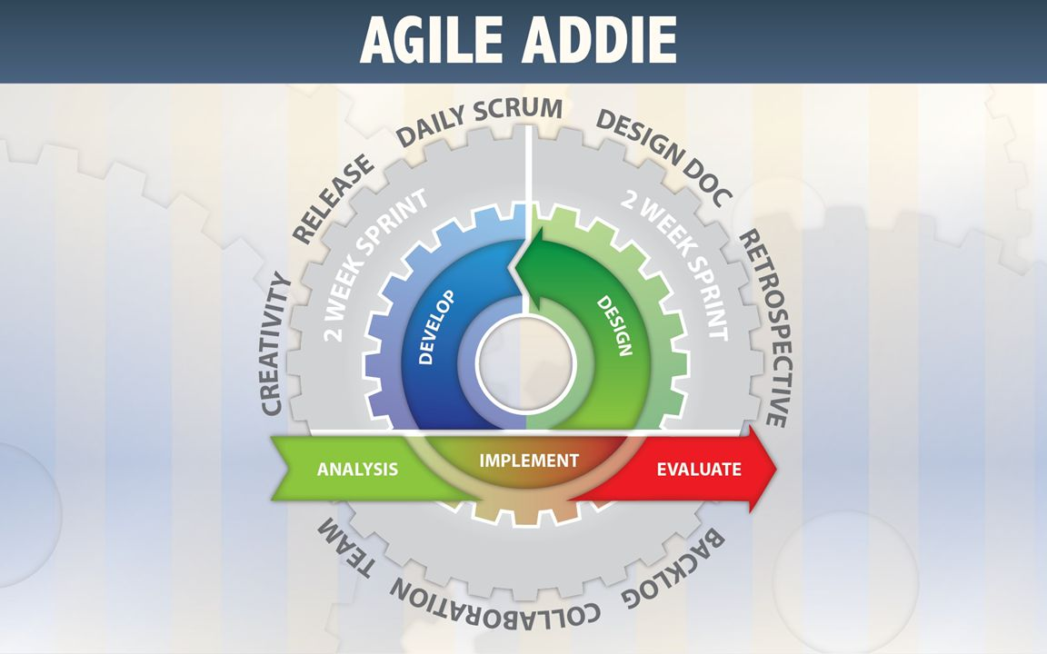 Agile ADDIE Add Up