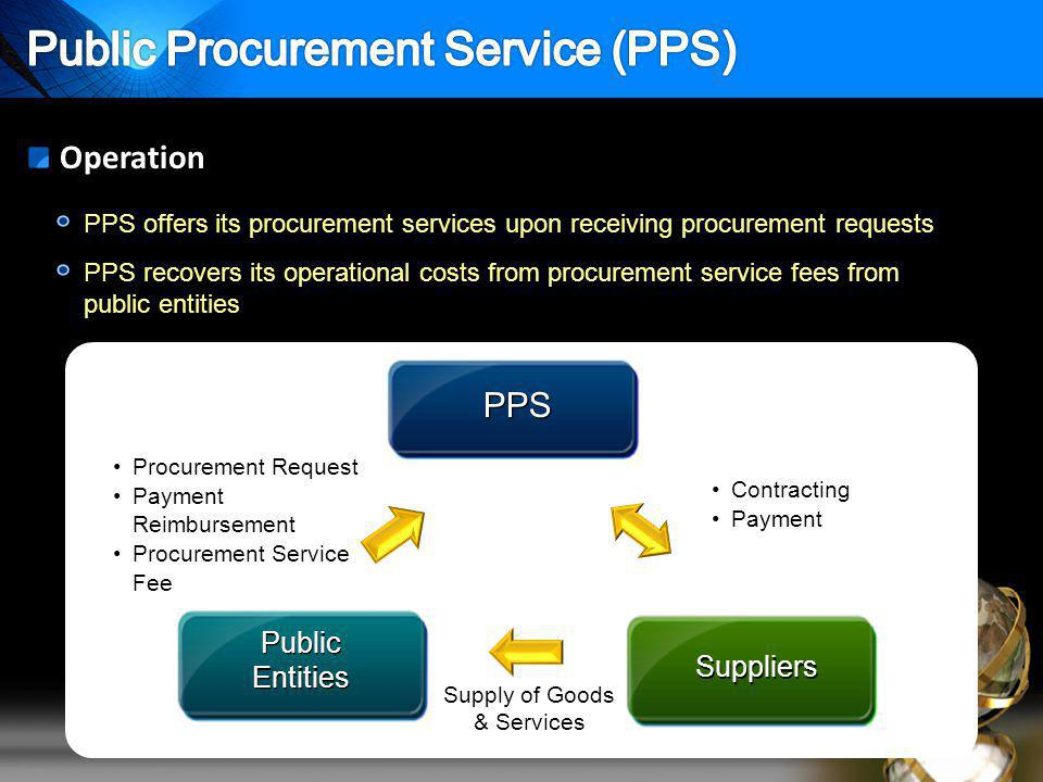 PPS recovers its operational costs from procurement service fees from public entities PPS Public Entities Public Entities Suppliers Contracting Payment Supply of Goods & Services Procurement Request Payment Reimbursement Procurement Service Fee Operation PPS offers its procurement services upon receiving procurement requests