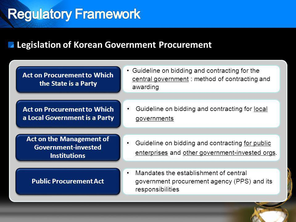 Legislation of Korean Government Procurement Act on Procurement to Which the State is a Party Guideline on bidding and contracting for the central government : method of contracting and awarding Act on Procurement to Which a Local Government is a Party Guideline on bidding and contracting for local governments Act on the Management of Government-invested Institutions Guideline on bidding and contracting for public enterprises and other government-invested orgs.