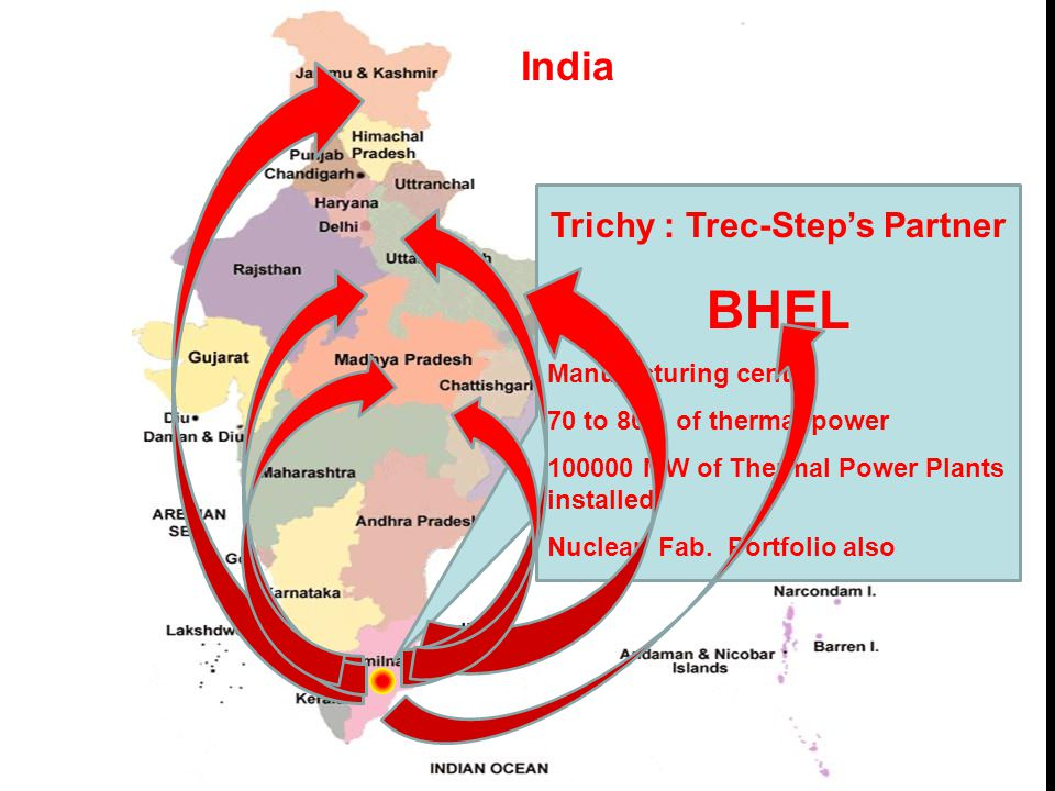 India Trichy : Trec-Steps Partner BHEL Manufacturing centre 70 to 80% of thermal power 100000 MW of Thermal Power Plants installed Nuclear Fab.
