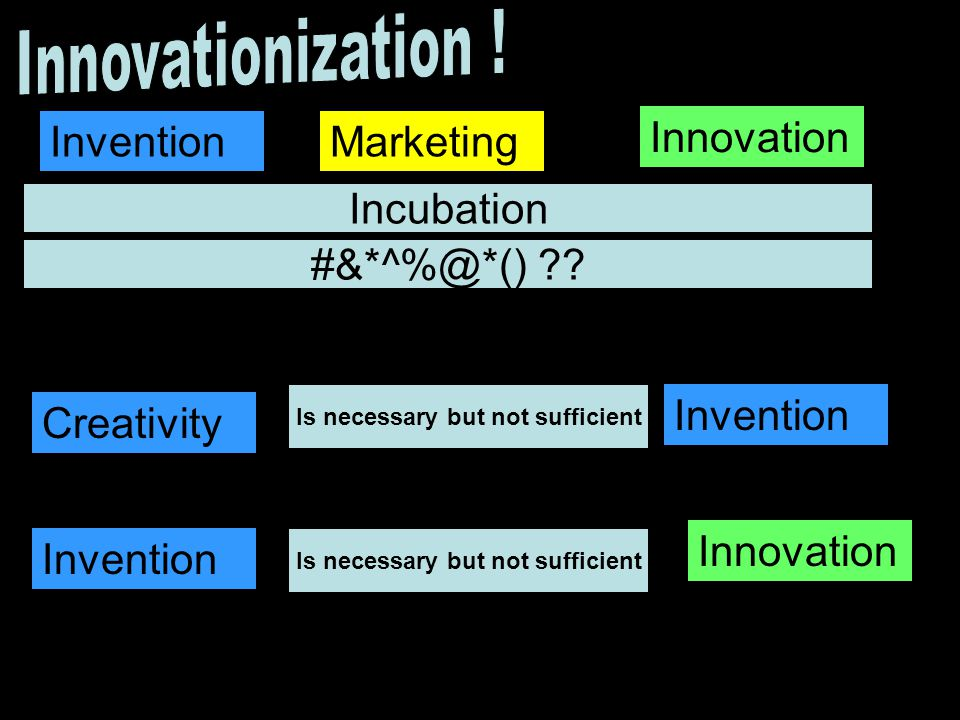 Innovation InventionMarketing #&*^%@*() .