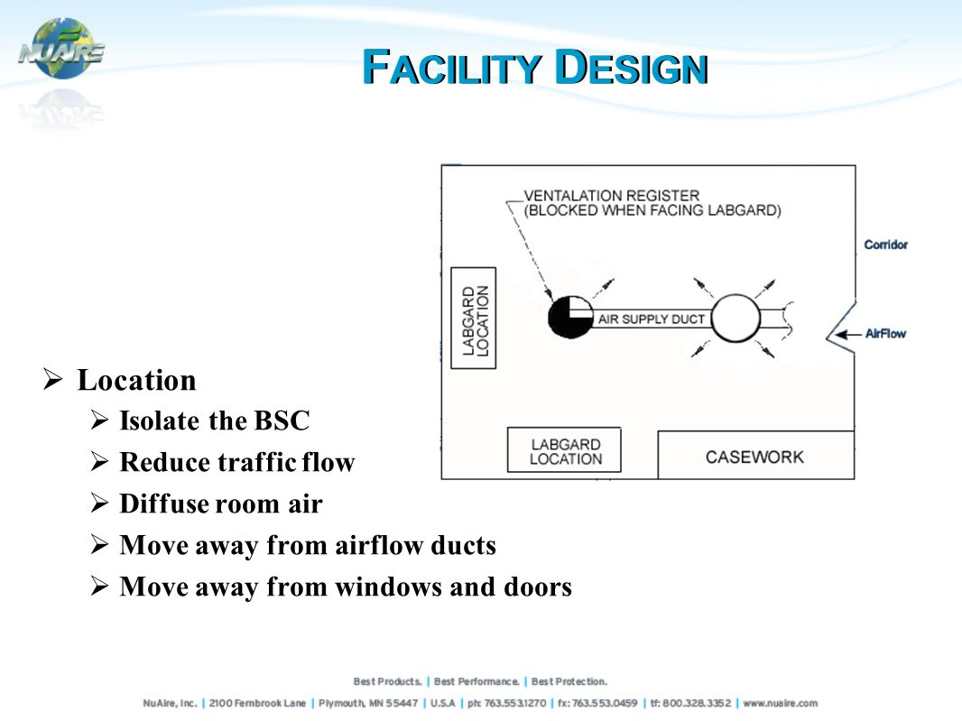 F ACILITY D ESIGN Location Isolate the BSC Reduce traffic flow Diffuse room air Move away from airflow ducts Move away from windows and doors