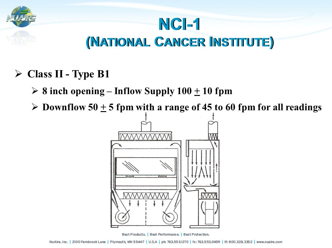 Class II - Type B1 8 inch opening – Inflow Supply 100 + 10 fpm Downflow 50 + 5 fpm with a range of 45 to 60 fpm for all readings NCI-1 (N ATIONAL C ANCER I NSTITUTE ) NCI-1 (N ATIONAL C ANCER I NSTITUTE )