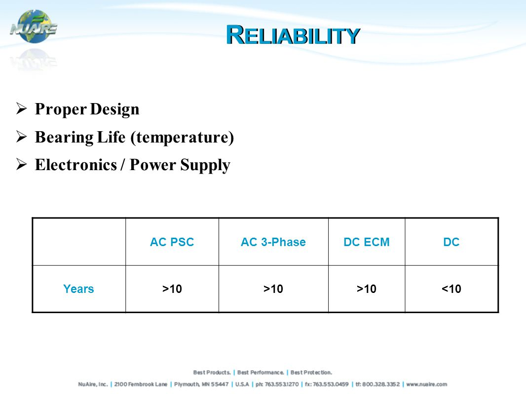 Proper Design Bearing Life (temperature) Electronics / Power Supply AC PSCAC 3-PhaseDC ECMDC Years>10 <10 R ELIABILITY