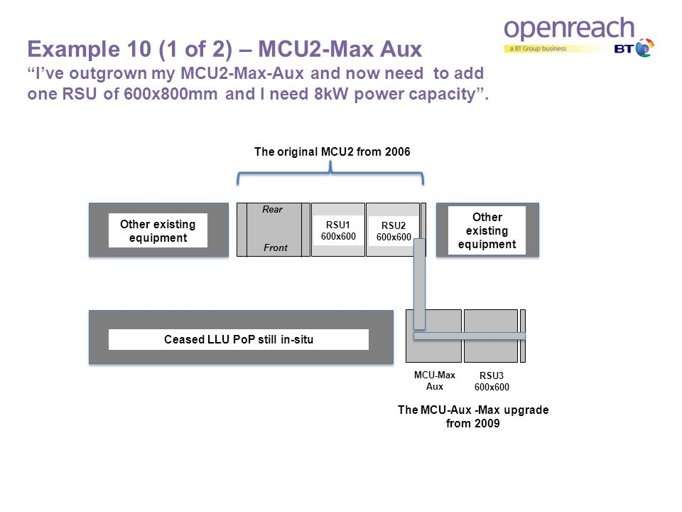 Example 10 (1 of 2) – MCU2-Max Aux Ive outgrown my MCU2-Max-Aux and now need to add one RSU of 600x800mm and I need 8kW power capacity.