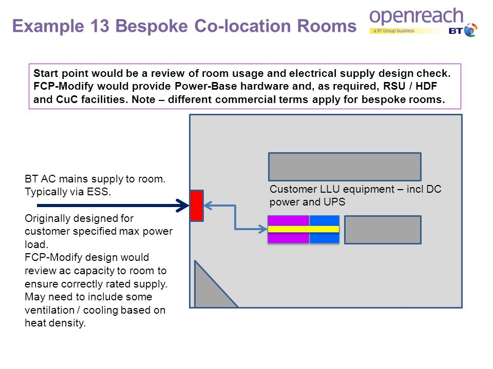 Example 13 Bespoke Co-location Rooms Start point would be a review of room usage and electrical supply design check.