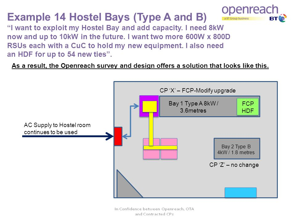 Example 14 Hostel Bays (Type A and B) I want to exploit my Hostel Bay and add capacity.