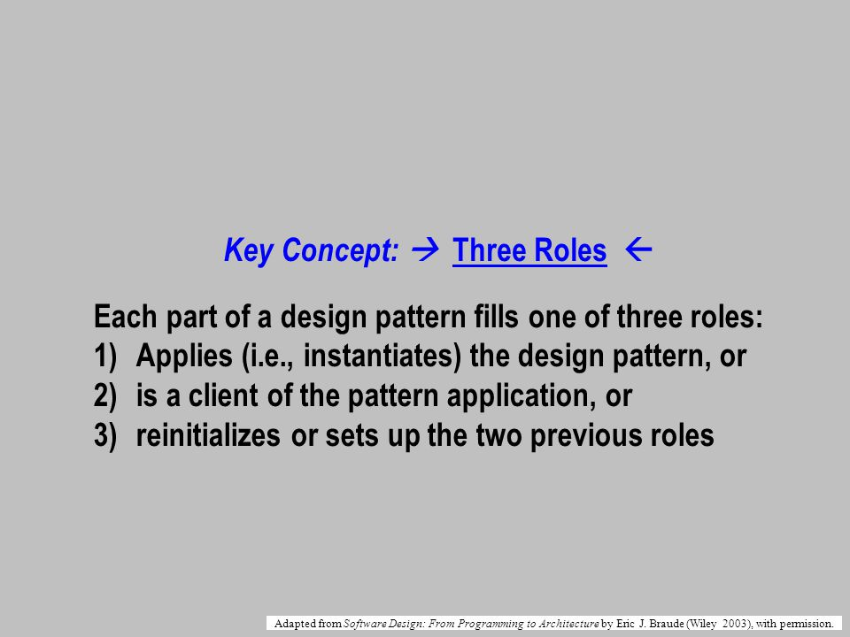 Key Concept: Three Roles Each part of a design pattern fills one of three roles: 1)Applies (i.e., instantiates) the design pattern, or 2)is a client of the pattern application, or 3)reinitializes or sets up the two previous roles Adapted from Software Design: From Programming to Architecture by Eric J.