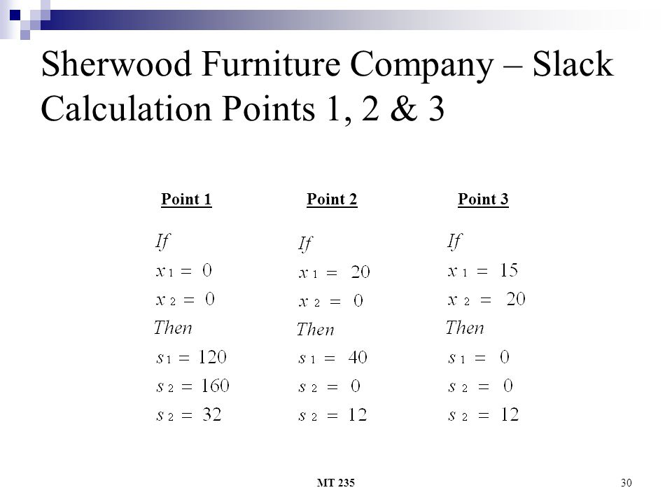 MT 23530 Sherwood Furniture Company – Slack Calculation Points 1, 2 & 3 Point 1Point 2Point 3