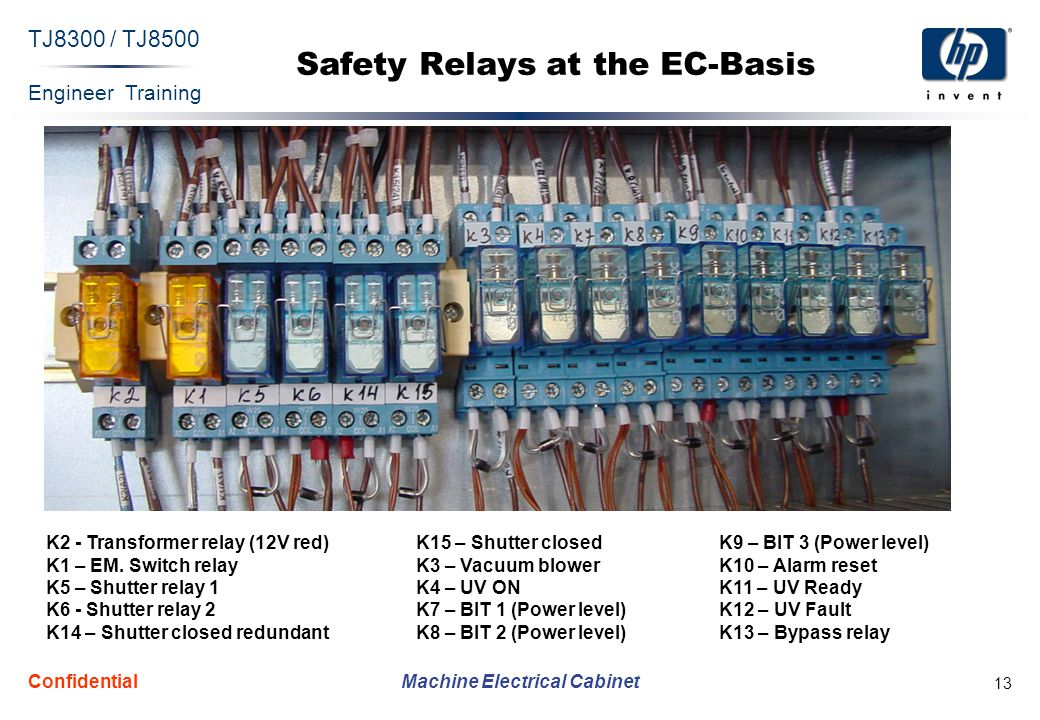 Engineer Training Machine Electrical Cabinet TJ8300 / TJ8500 Confidential 13 Safety Relays at the EC-Basis K2 - Transformer relay (12V red) K1 – EM.