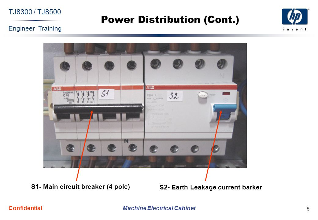 Engineer Training Machine Electrical Cabinet TJ8300 / TJ8500 Confidential 6 Power Distribution (Cont.) S1- Main circuit breaker (4 pole) S2- Earth Leakage current barker