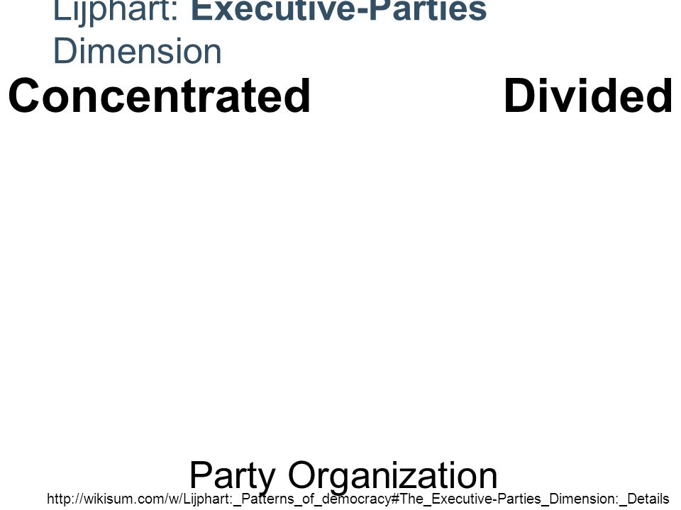 Lijphart: Executive-Parties Dimension Electoral System Party System Cabinets Executive- Legislature Interest Groups Party Organization http://wikisum.com/w/Lijphart:_Patterns_of_democracy#The_Executive-Parties_Dimension:_Details ConcentratedDivided