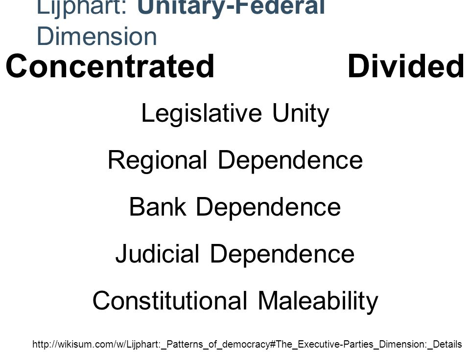 Legislative Unity Regional Dependence Bank Dependence Judicial Dependence Constitutional Maleability Lijphart: Unitary-Federal Dimension http://wikisum.com/w/Lijphart:_Patterns_of_democracy#The_Executive-Parties_Dimension:_Details ConcentratedDivided