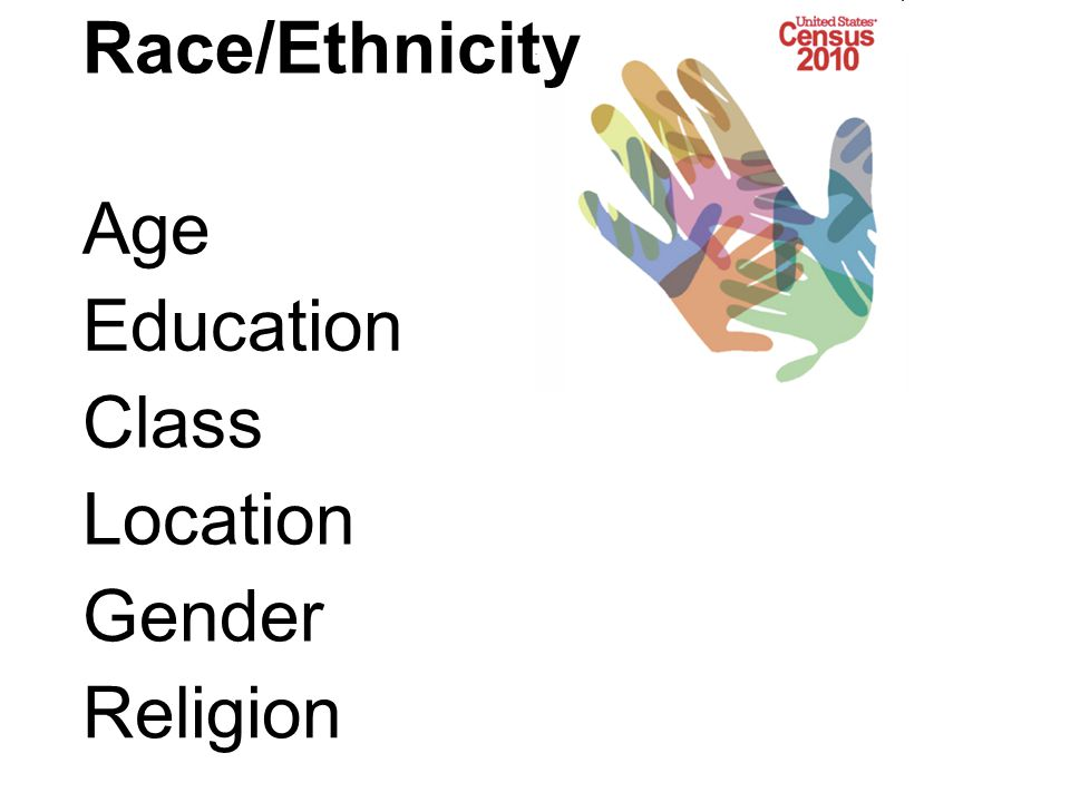 Race/Ethnicity Age Education Class Location Gender Religion