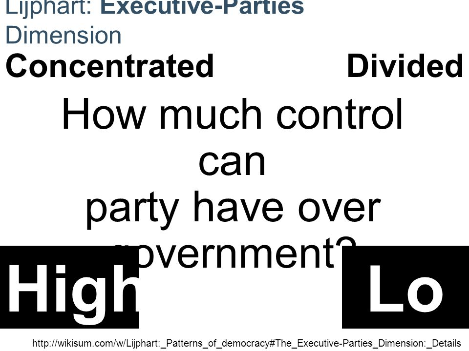 Lijphart: Executive-Parties Dimension How much control can party have over government.