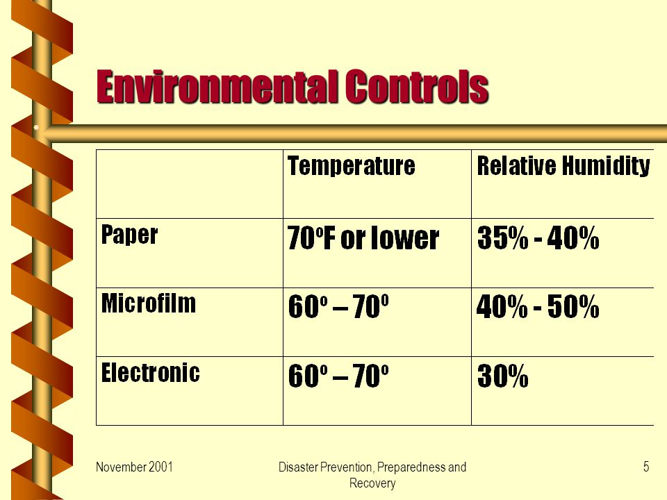 November 2001Disaster Prevention, Preparedness and Recovery 5 Environmental Controls