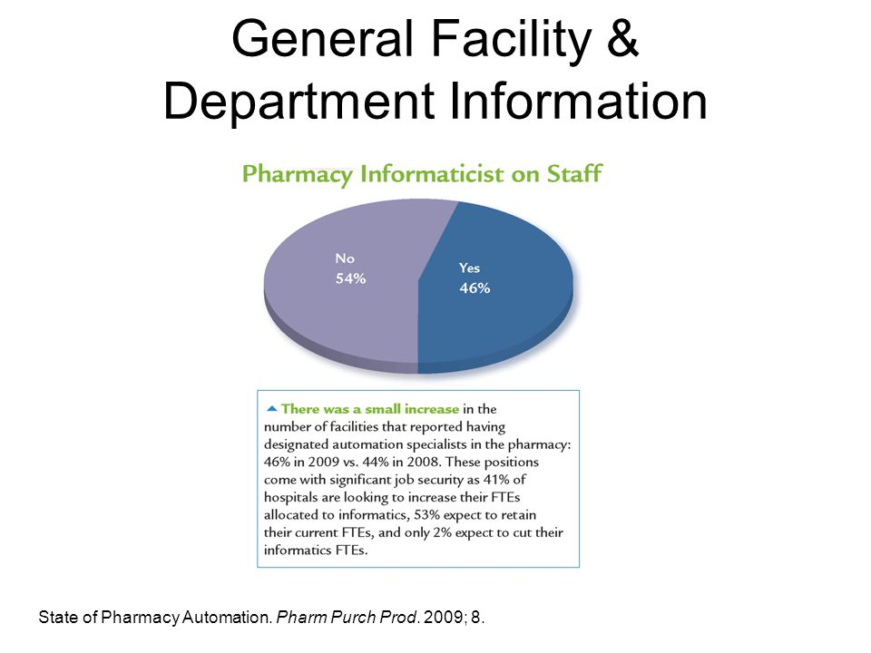 General Facility & Department Information State of Pharmacy Automation. Pharm Purch Prod. 2009; 8.