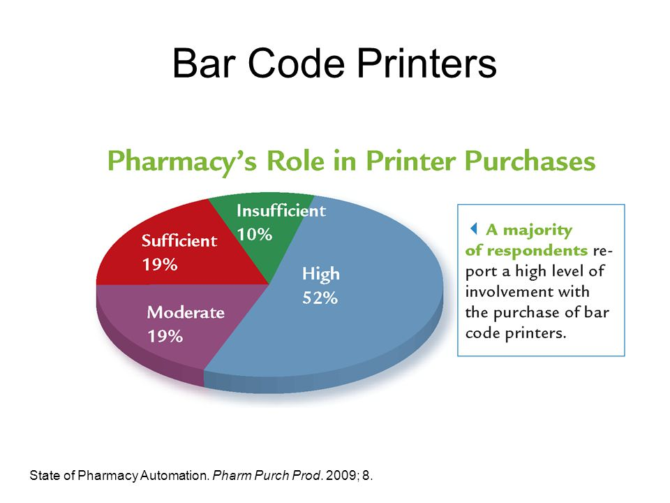 Bar Code Printers State of Pharmacy Automation. Pharm Purch Prod. 2009; 8.