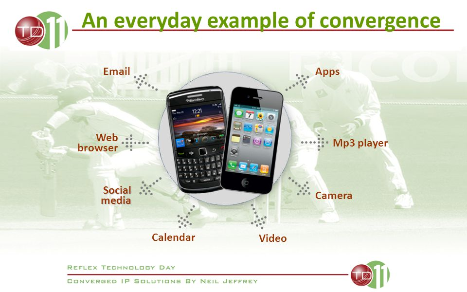 An everyday example of convergence Email Web browser Social media Calendar Video Camera Mp3 player Apps