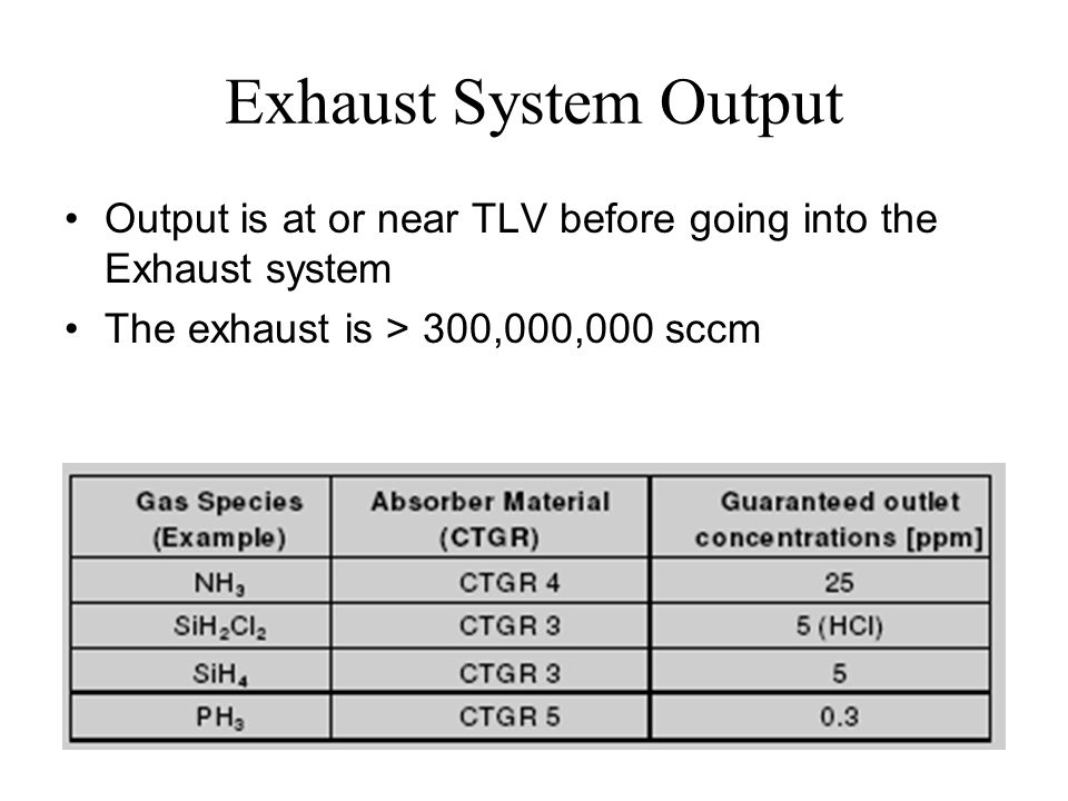Exhaust System Output Output is at or near TLV before going into the Exhaust system The exhaust is > 300,000,000 sccm
